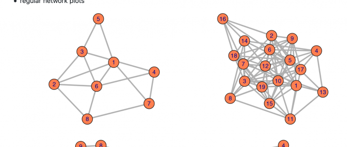 Egocentric network data with Qualtrics and egor